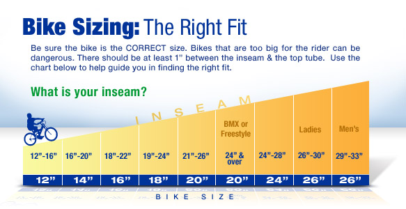 Bikes Kids Sizes Bike Size Chart For Kids Bikes